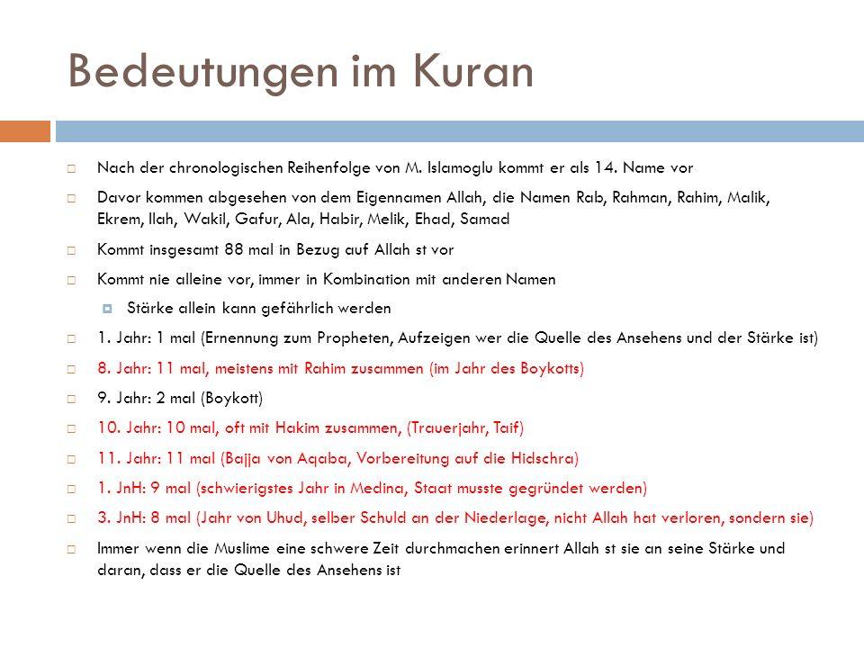 Bedeutungen im Kuran Nach der chronologischen Reihenfolge von M. Islamoglu kommt er als 14. Name vor.