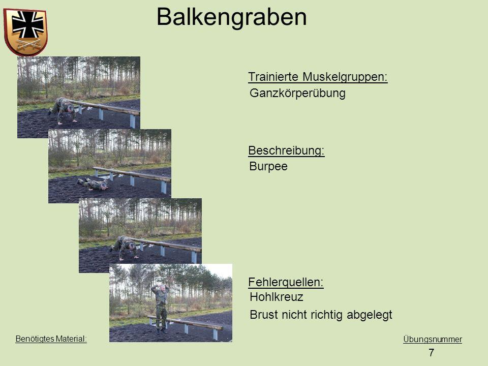 Balkengraben Ganzkörperübung Burpee Hohlkreuz