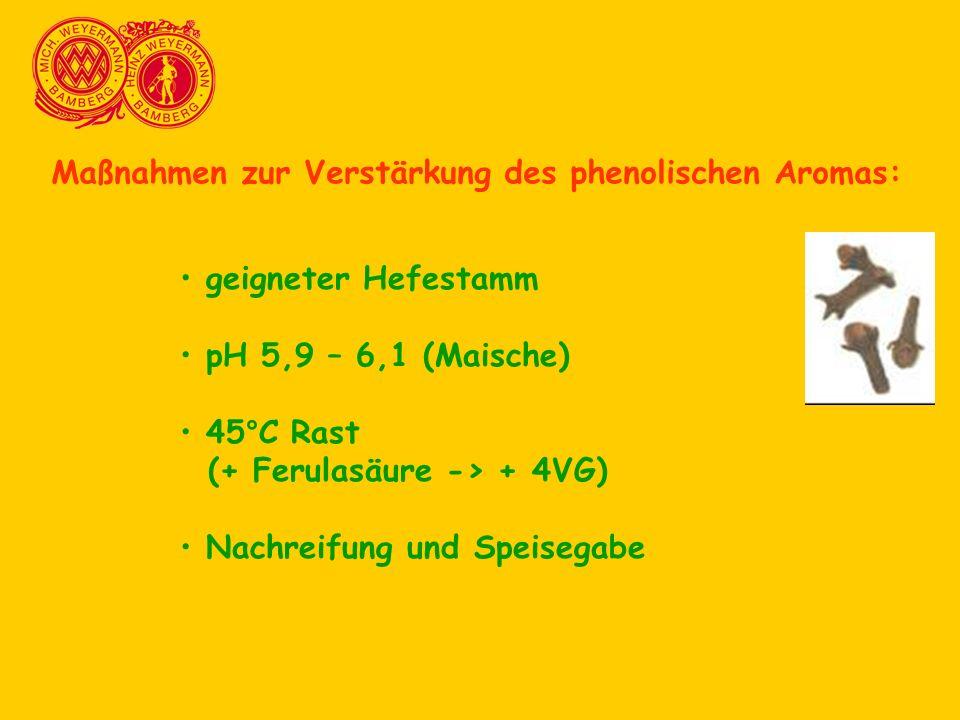 Maßnahmen zur Verstärkung des phenolischen Aromas: