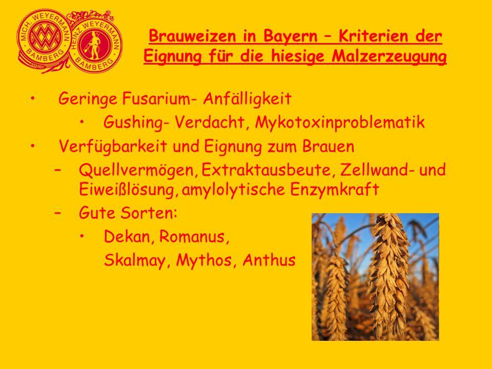 Brauweizen in Bayern – Kriterien der