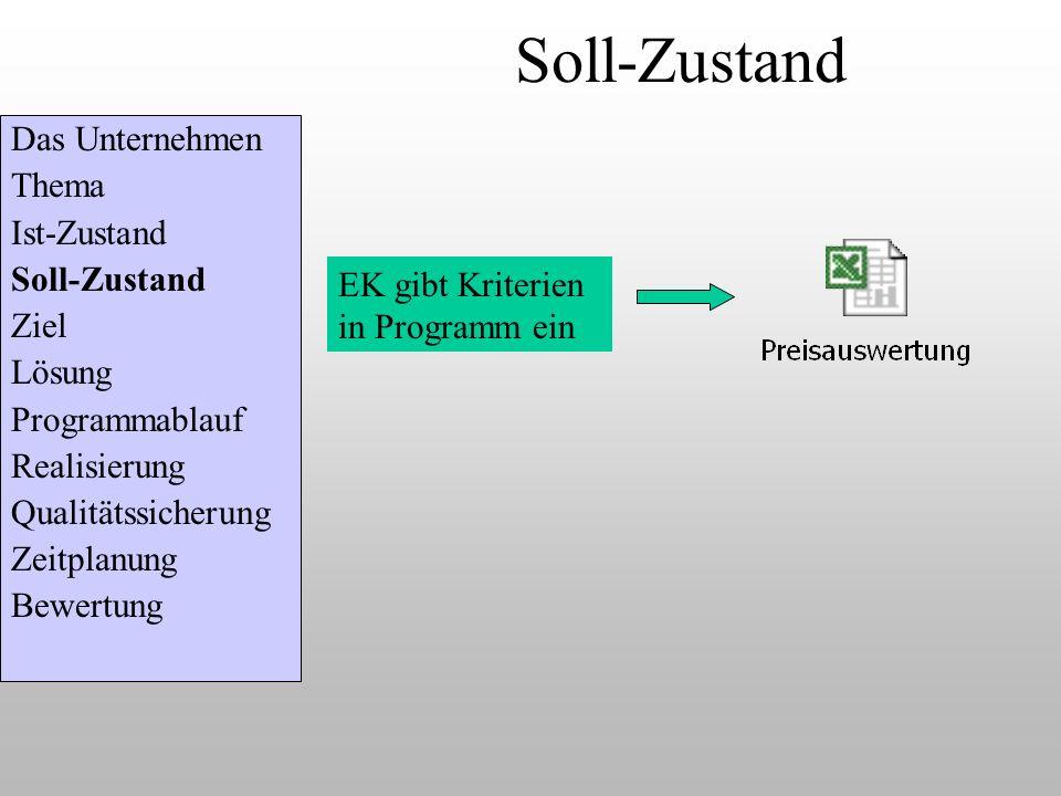 Soll-Zustand Das Unternehmen Thema Ist-Zustand Soll-Zustand Ziel