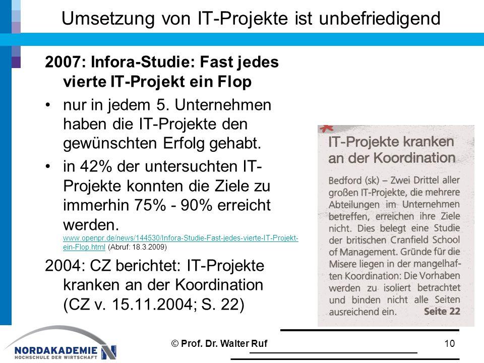 Umsetzung von IT-Projekte ist unbefriedigend