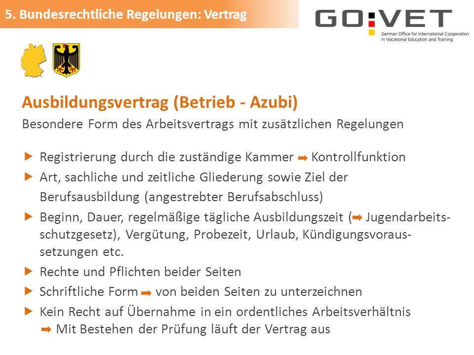 Ausbildungsvertrag (Betrieb - Azubi)