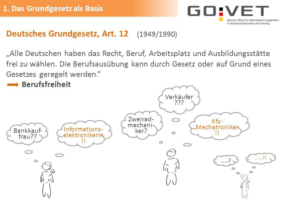 Deutsches Grundgesetz, Art. 12 (1949/1990)