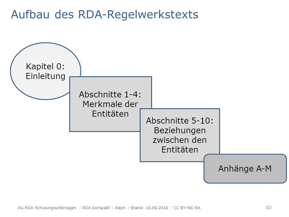 Aufbau des RDA-Regelwerkstexts