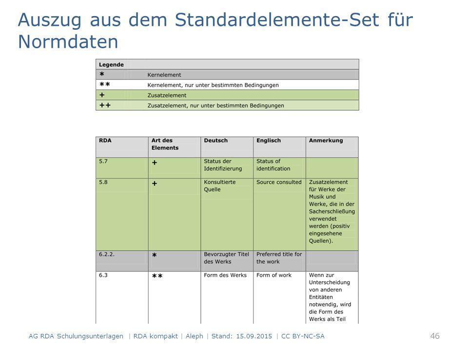 Auszug aus dem Standardelemente-Set für Normdaten