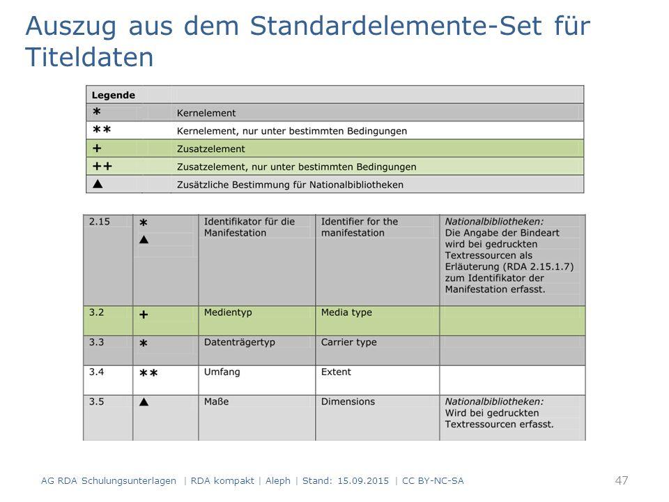Auszug aus dem Standardelemente-Set für Titeldaten