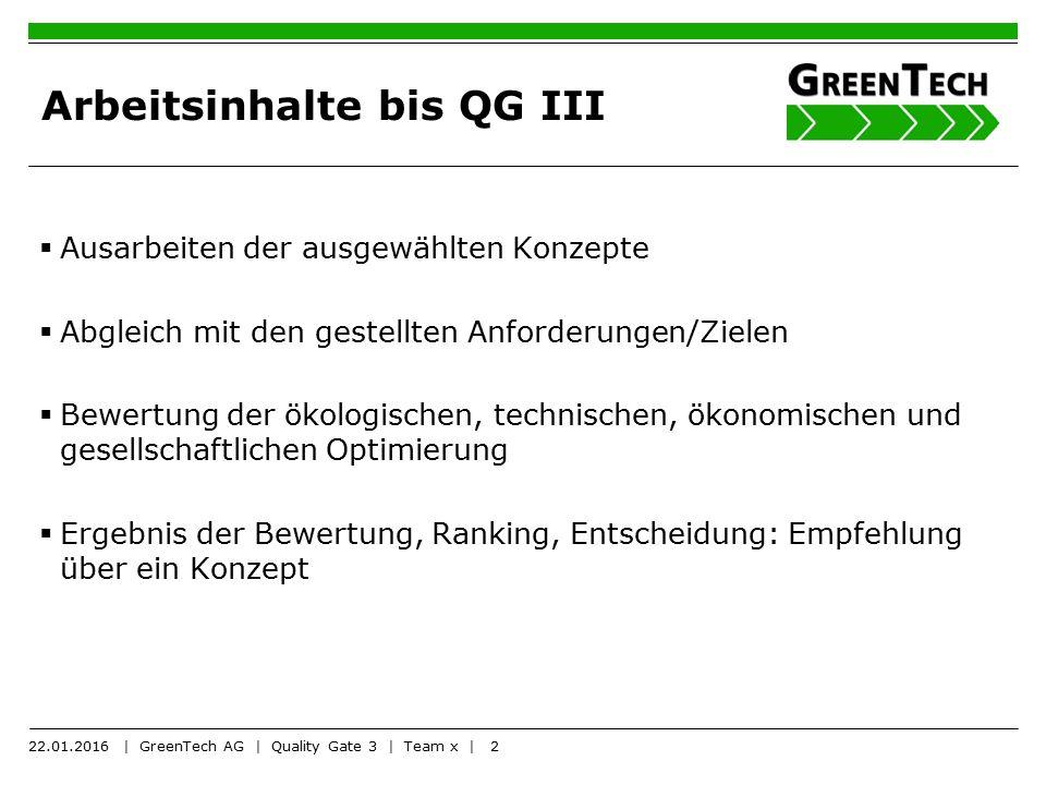 Arbeitsinhalte bis QG III