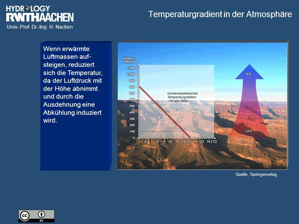 Temperaturgradient in der Atmosphäre