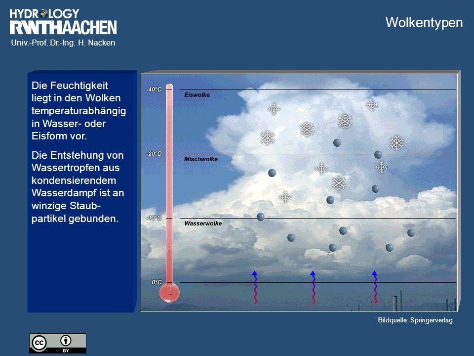Wolkentypen Die Feuchtigkeit liegt in den Wolken temperaturabhängig in Wasser- oder Eisform vor.