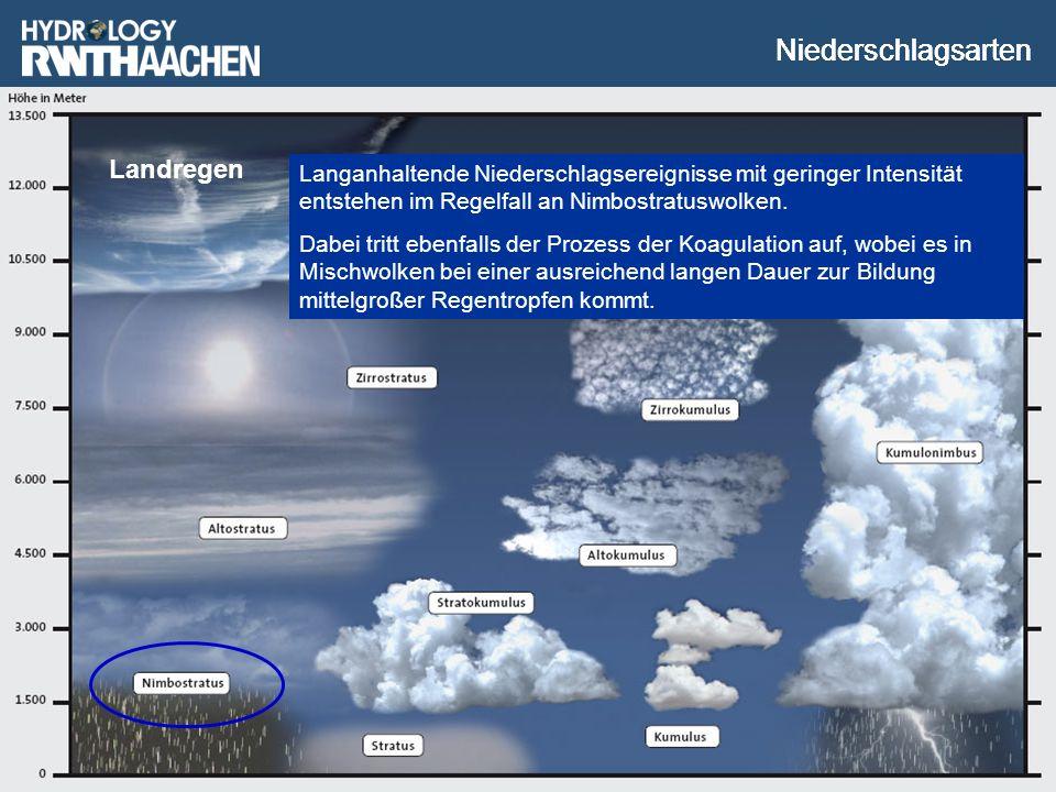 Niederschlagsarten Niederschlagsarten Niederschlagsarten Landregen