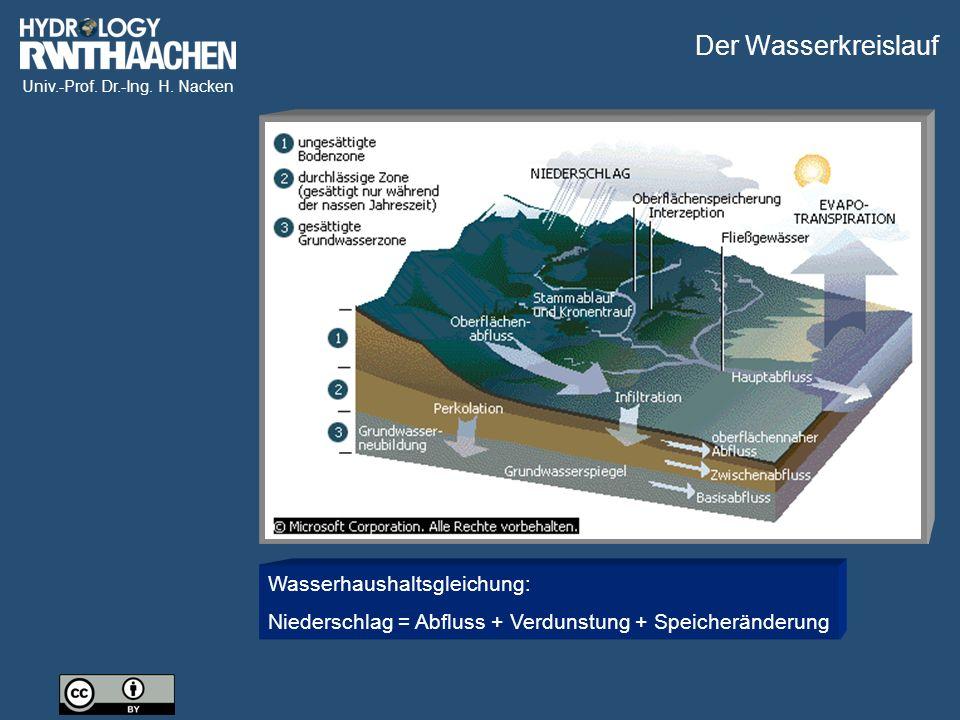 Der Wasserkreislauf Wasserhaushaltsgleichung: