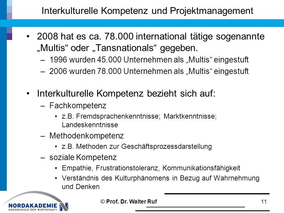 Interkulturelle Kompetenz und Projektmanagement