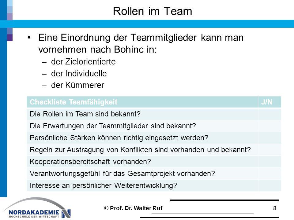 Rollen im Team Eine Einordnung der Teammitglieder kann man vornehmen nach Bohinc in: der Zielorientierte.