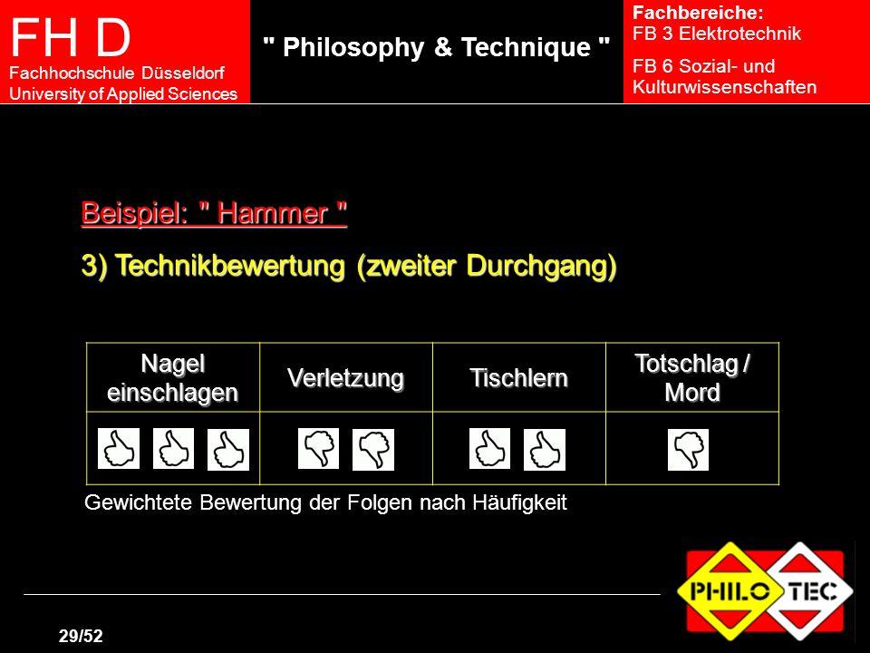 3) Technikbewertung (zweiter Durchgang)
