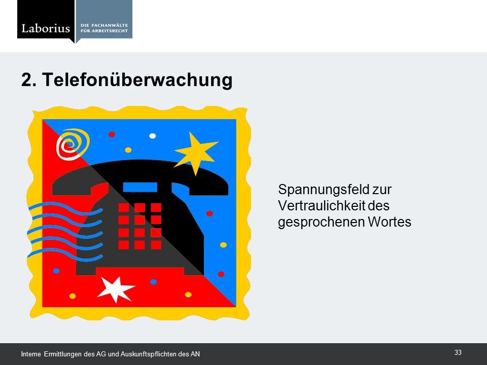 2. Telefonüberwachung Spannungsfeld zur Vertraulichkeit des gesprochenen Wortes.
