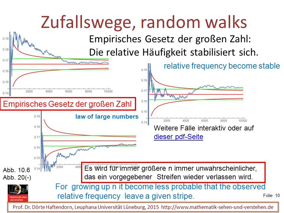 Zufallswege, random walks