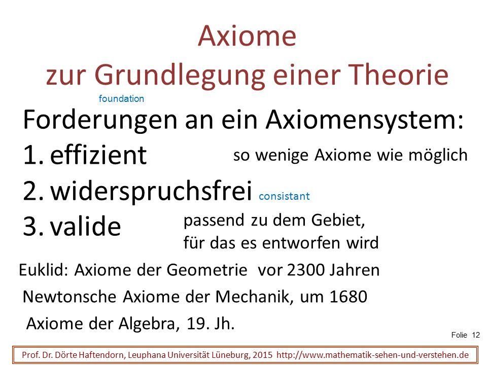 Axiome zur Grundlegung einer Theorie