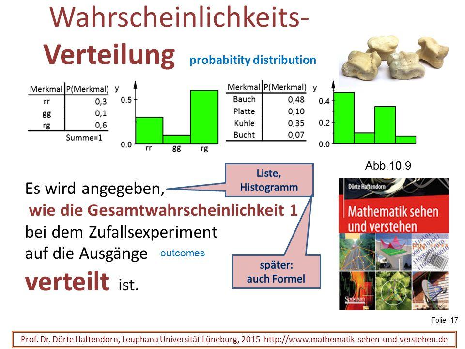 Wahrscheinlichkeits- Verteilung probabitity distribution