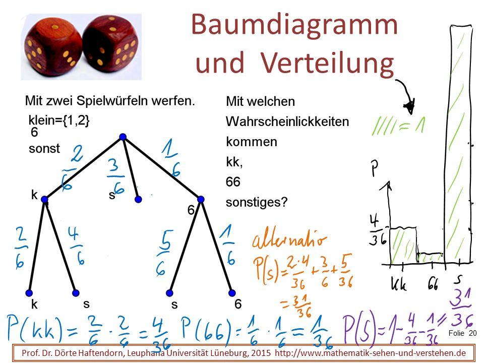 Baumdiagramm und Verteilung