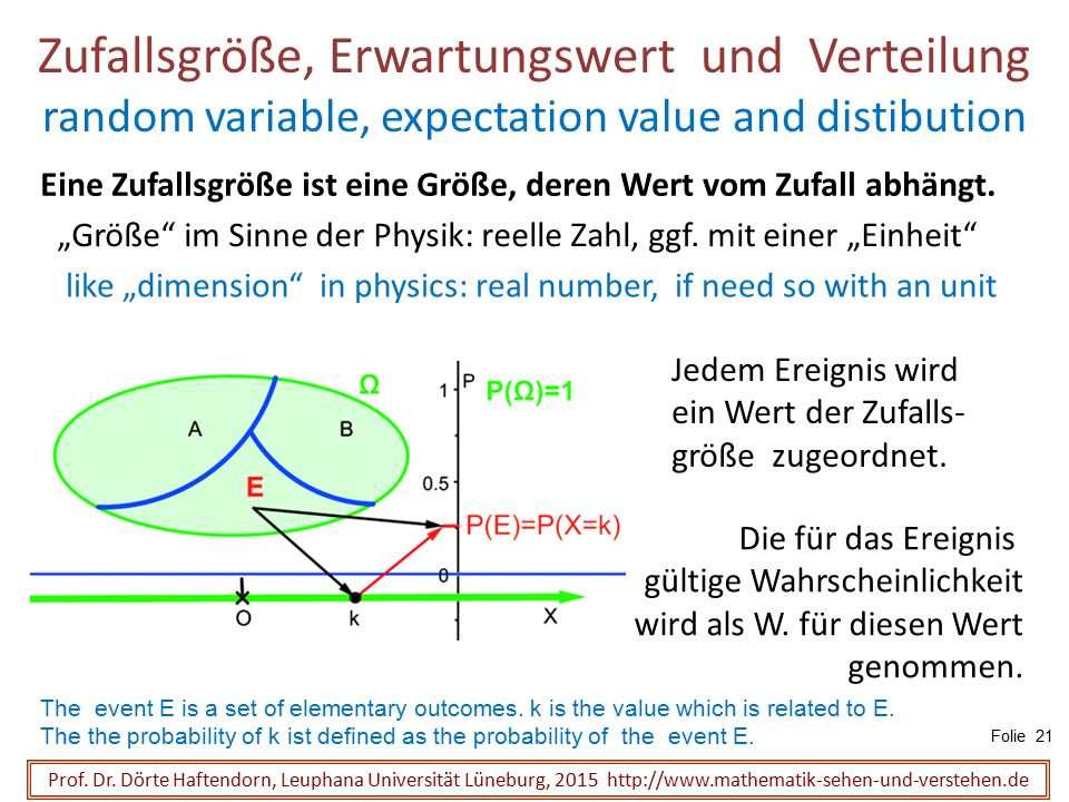 Zufallsgröße, Erwartungswert und Verteilung random variable, expectation value and distibution