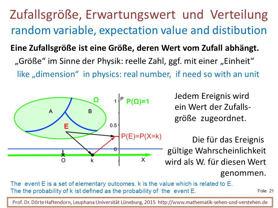 Zufallsgröße, Erwartungswert und Verteilung random variable, expectation value and distibution