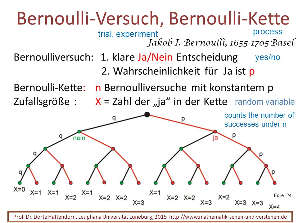 Bernoulli-Versuch, Bernoulli-Kette