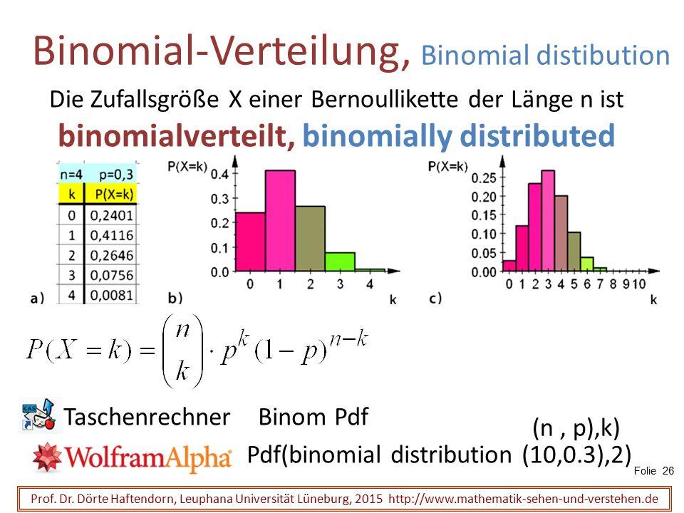 Binomial-Verteilung, Binomial distibution
