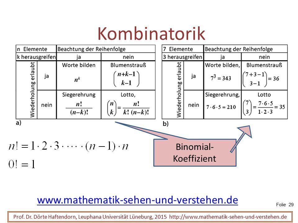 Kombinatorik www.mathematik-sehen-und-verstehen.de Binomial-