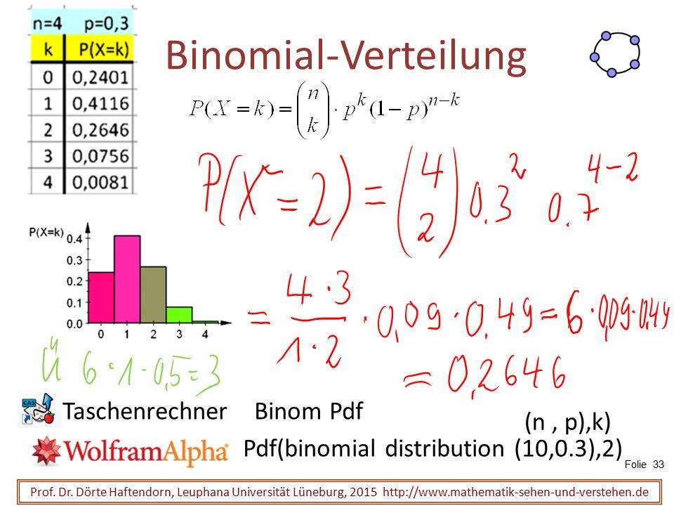 Binomial-Verteilung Taschenrechner Binom Pdf (n , p),k)