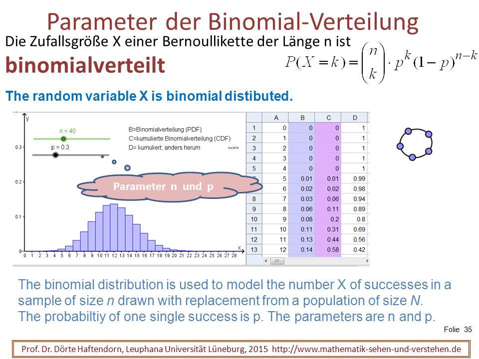 Parameter der Binomial-Verteilung