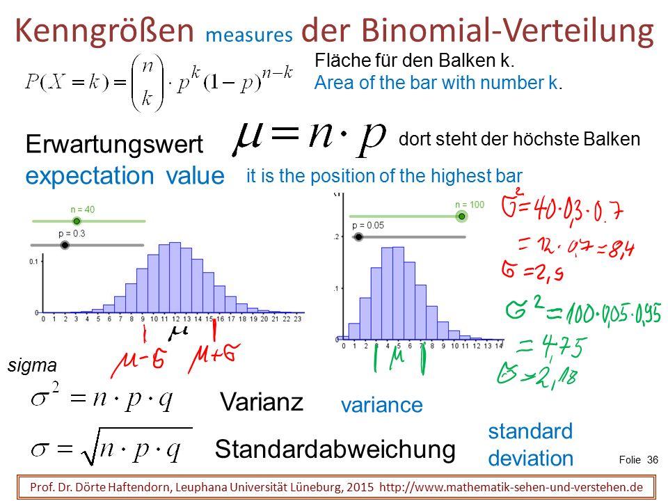 Kenngrößen measures der Binomial-Verteilung