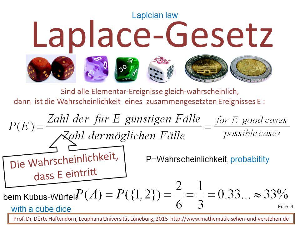 Laplace-Gesetz Die Wahrscheinlichkeit, dass E eintritt Laplcian law