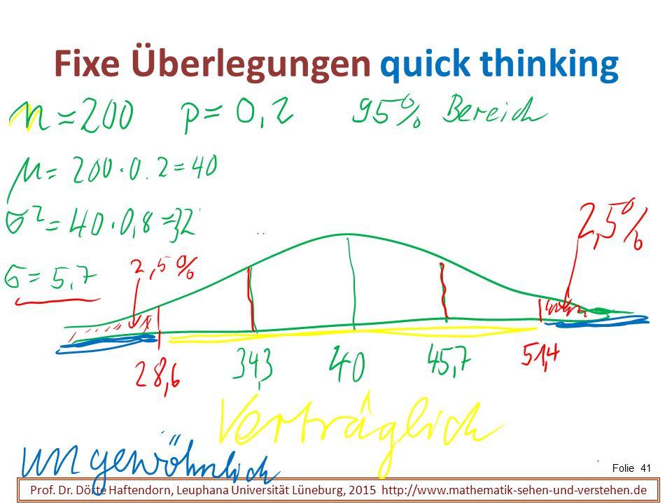 Fixe Überlegungen quick thinking