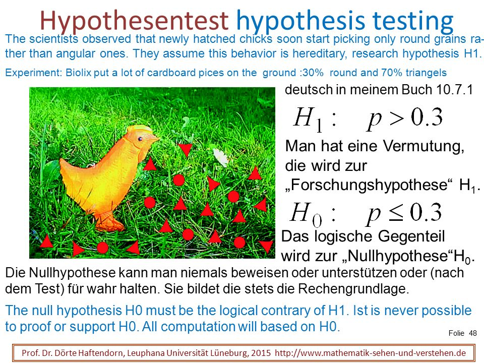 Hypothesentest hypothesis testing