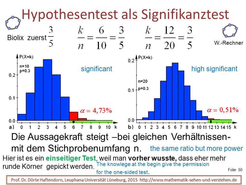 Hypothesentest als Signifikanztest