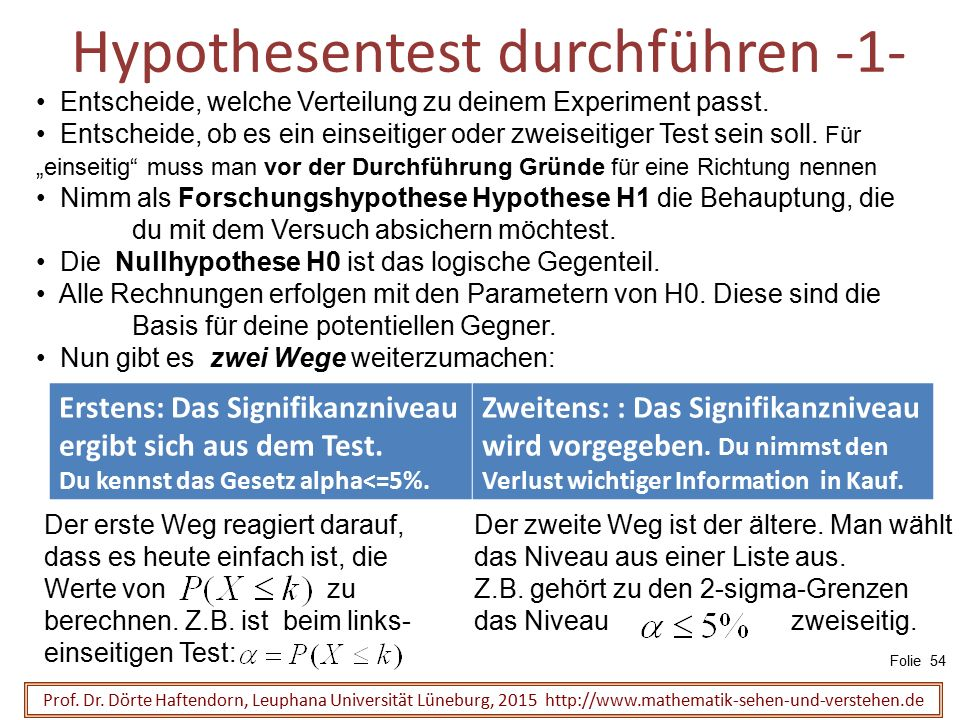 Hypothesentest durchführen -1-