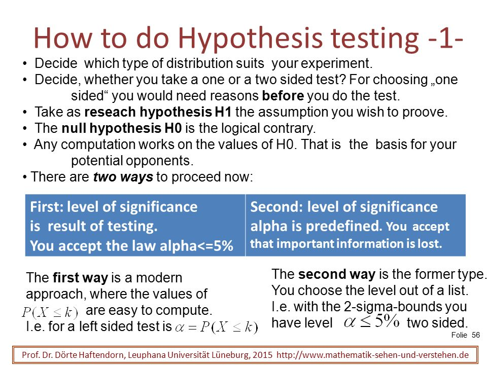 How to do Hypothesis testing -1-