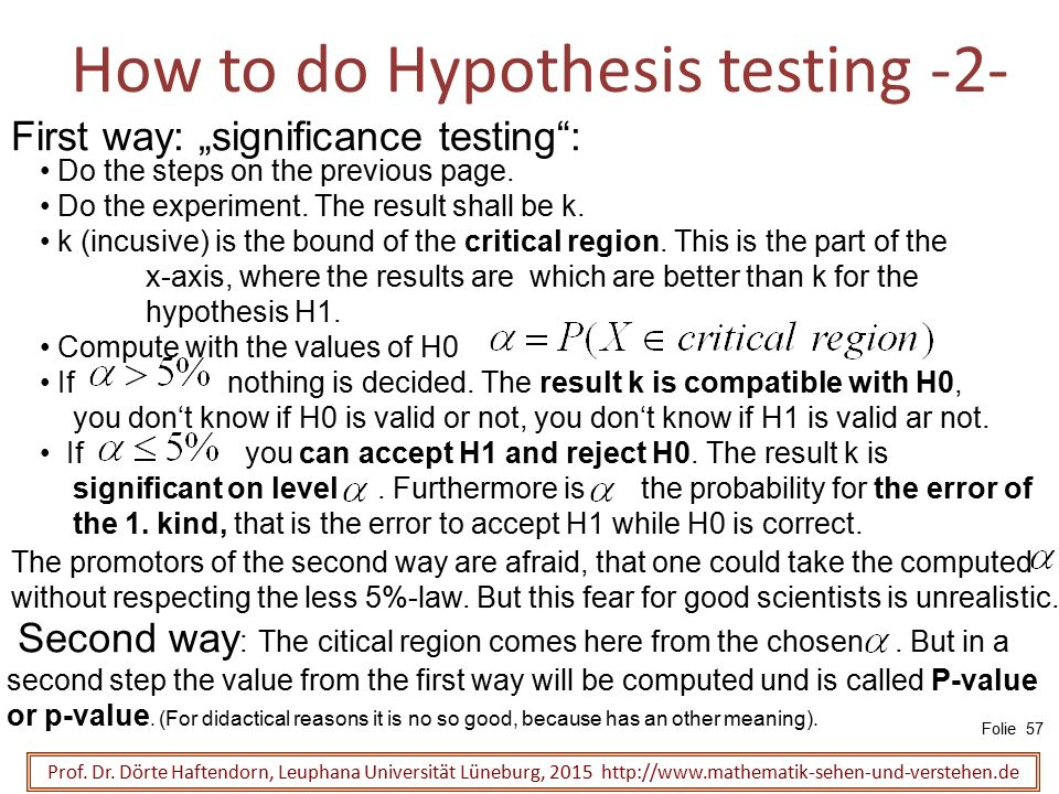 How to do Hypothesis testing -2-