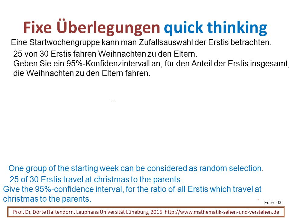 Fixe Überlegungen quick thinking