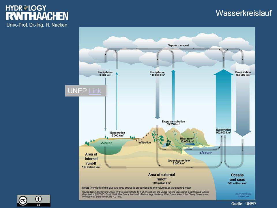 Wasserkreislauf UNEP Link