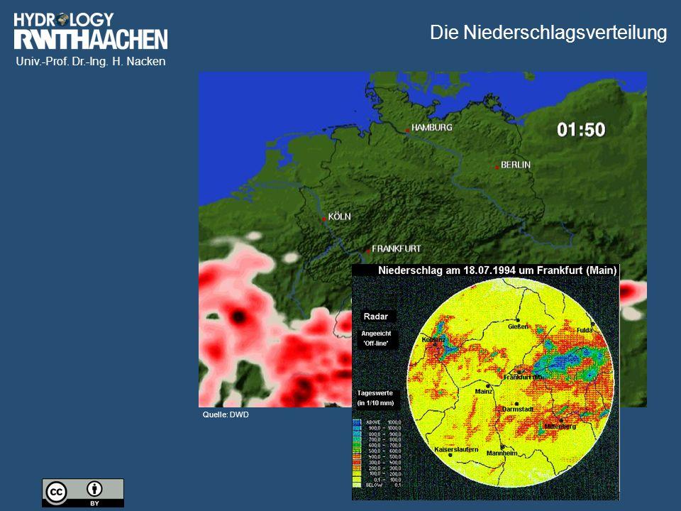 Die Niederschlagsverteilung