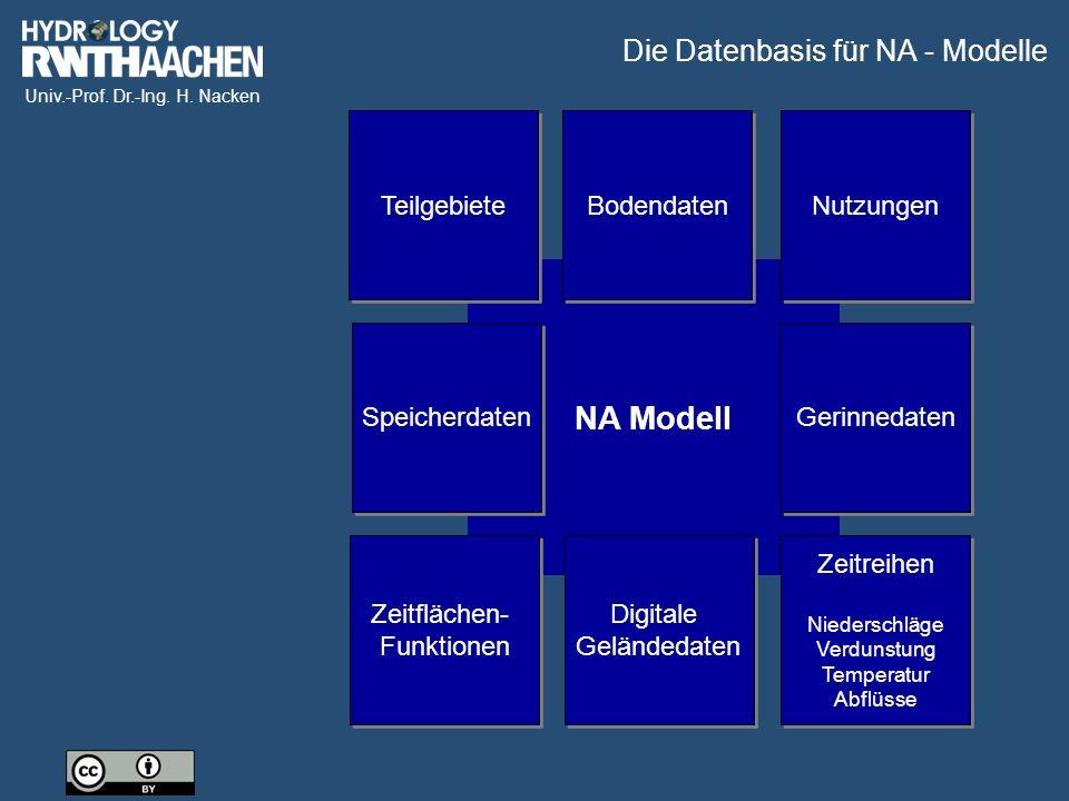 Die Datenbasis für NA - Modelle