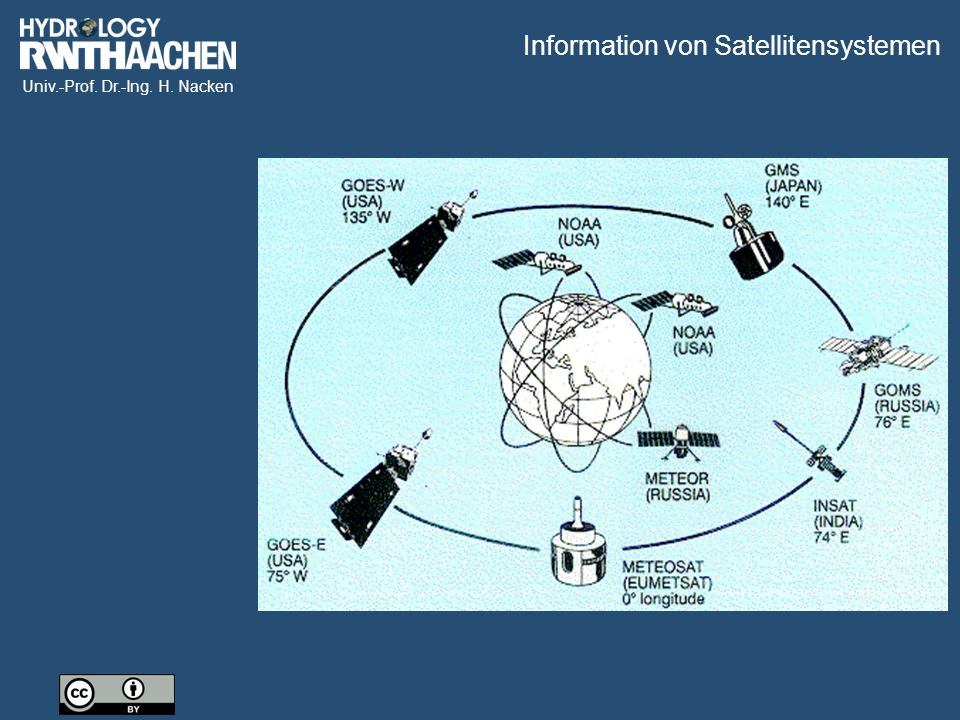 Information von Satellitensystemen