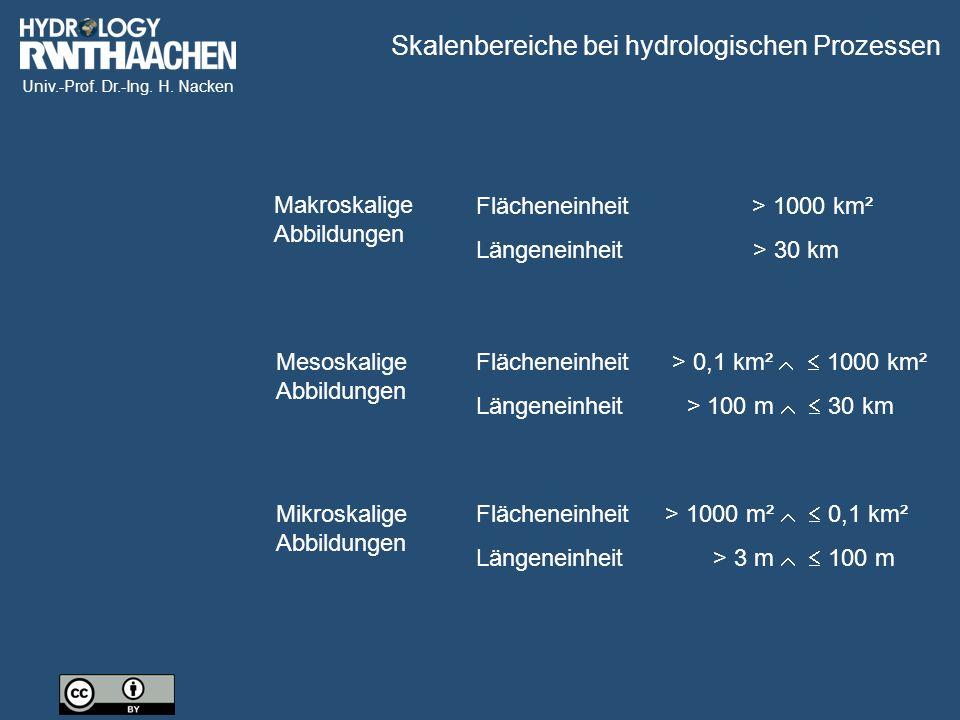 Skalenbereiche bei hydrologischen Prozessen