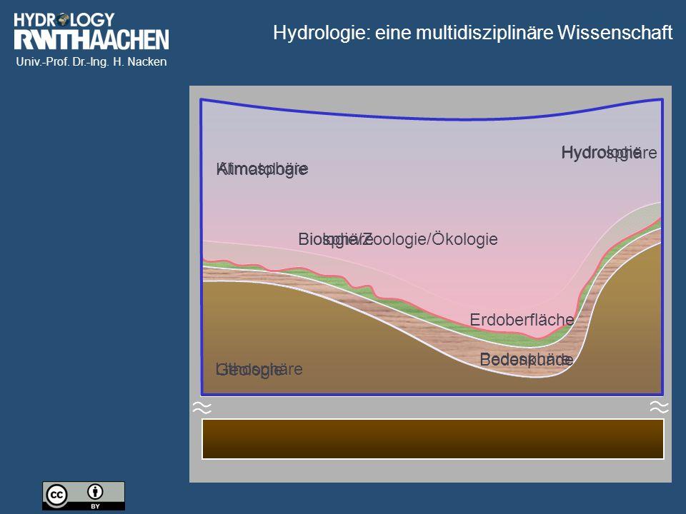 Hydrologie: eine multidisziplinäre Wissenschaft