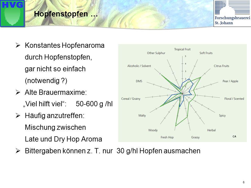 Hopfenstopfen … Konstantes Hopfenaroma durch Hopfenstopfen,