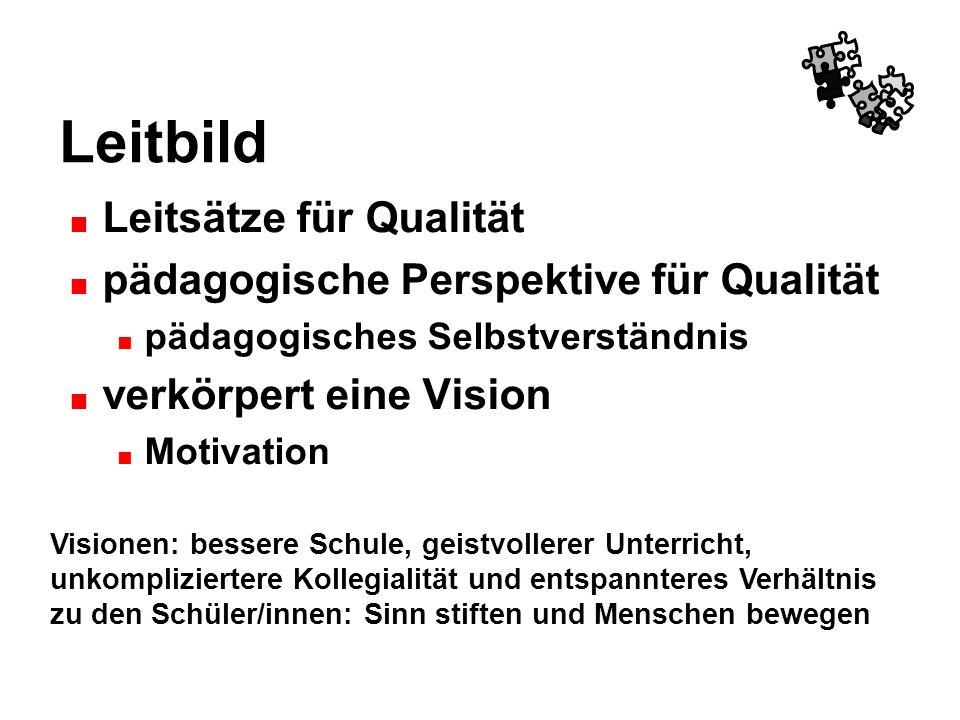 Leitbild Leitsätze für Qualität pädagogische Perspektive für Qualität