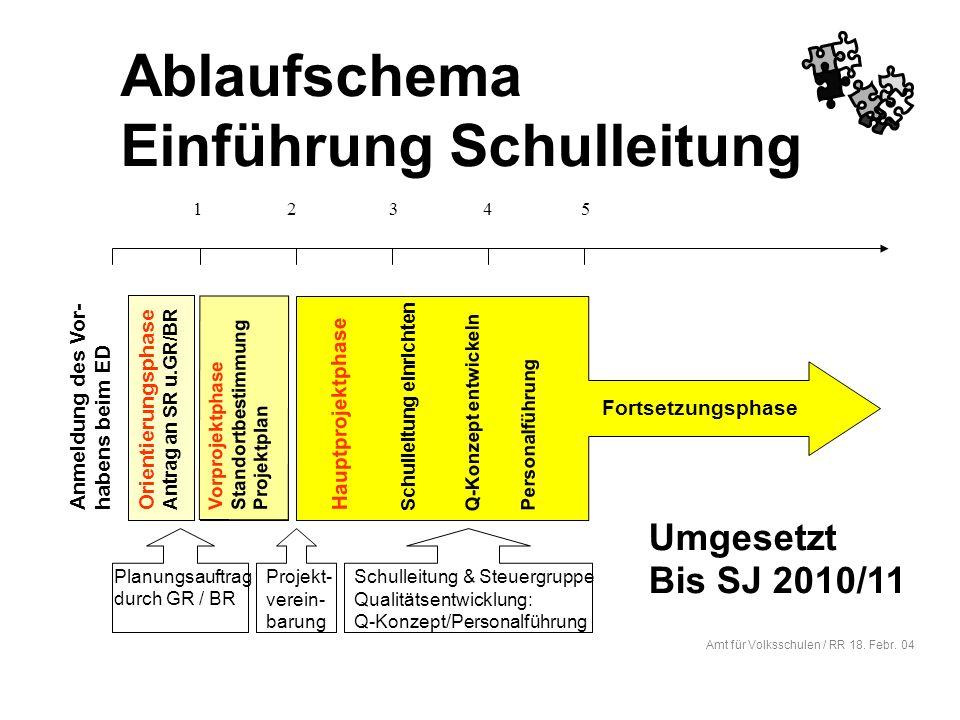 Ablaufschema Einführung Schulleitung