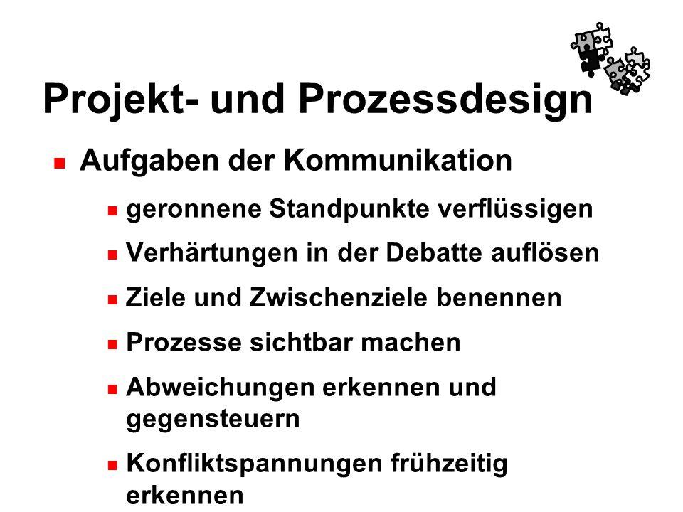 Projekt- und Prozessdesign